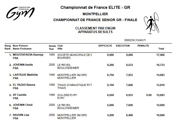 Championnat de France Elite 2016 - Page 2 Captur10