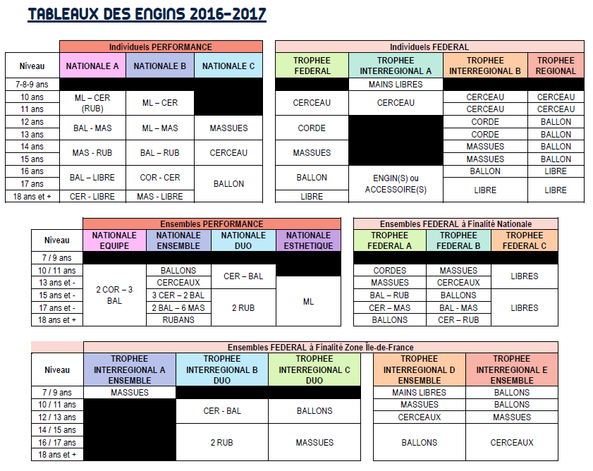 Infos et engins saison 2016-2017 - Page 9 Engins10