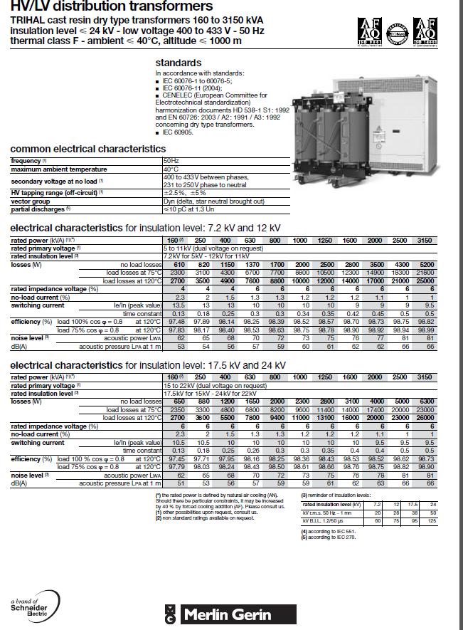 Couples de pertes pour les transformateurs secs An_iec11