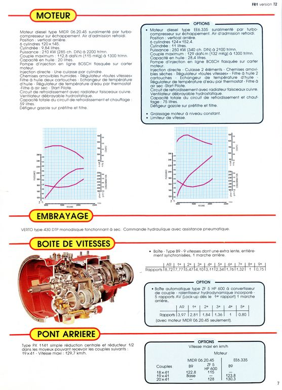 Renault FR1 - Page 3 Img02312