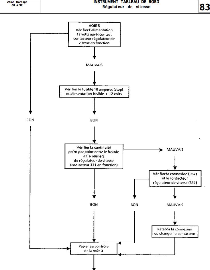 probleme regulateur de vitesse - Page 2 410