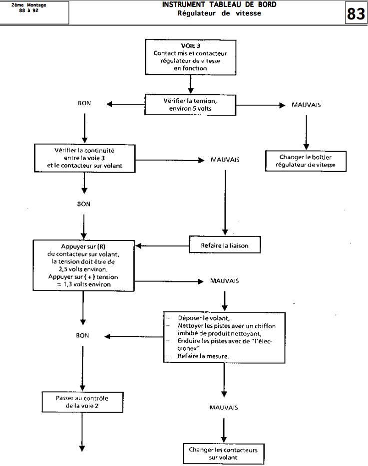 probleme regulateur de vitesse - Page 2 510