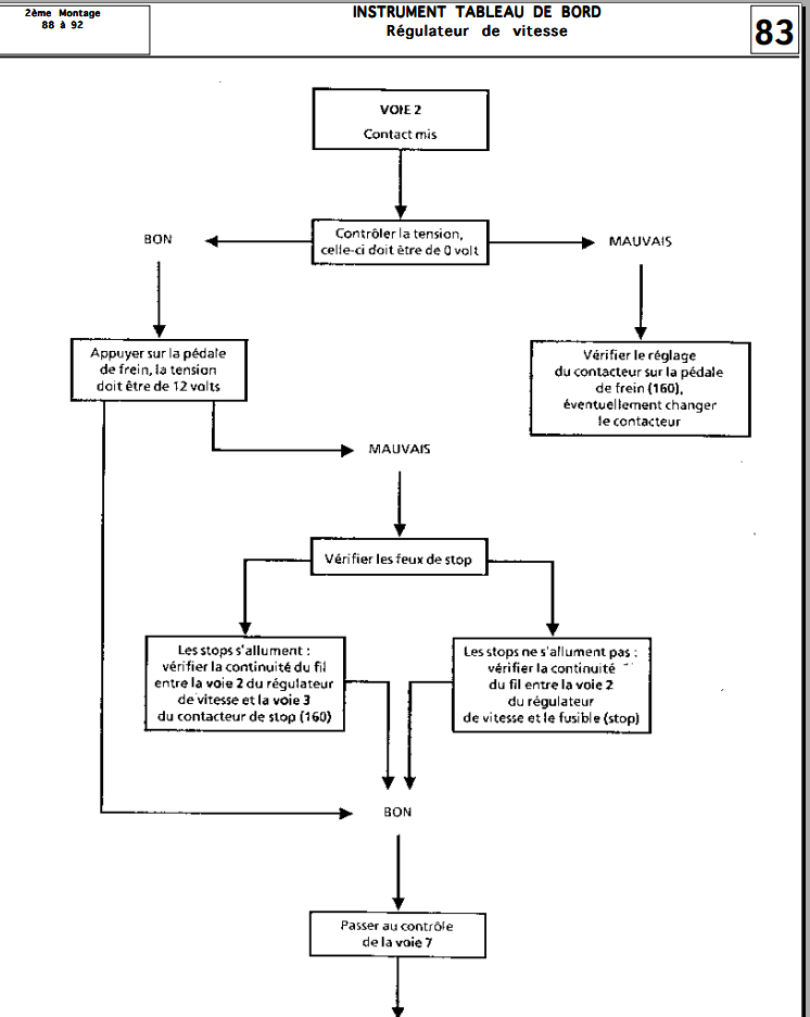 probleme regulateur de vitesse - Page 2 610