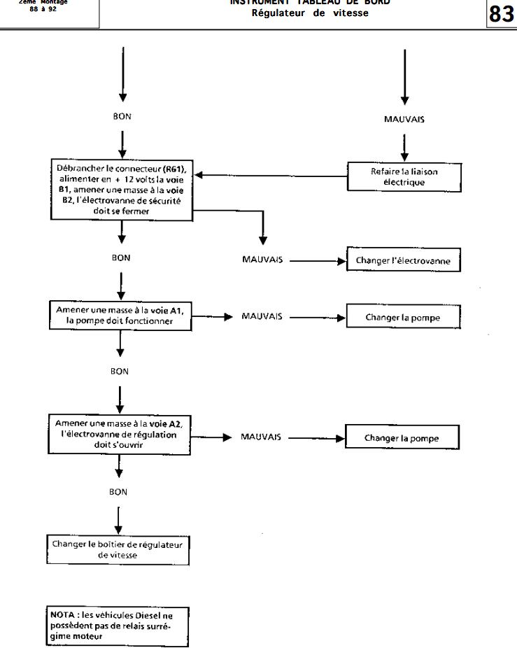 probleme regulateur de vitesse - Page 2 910