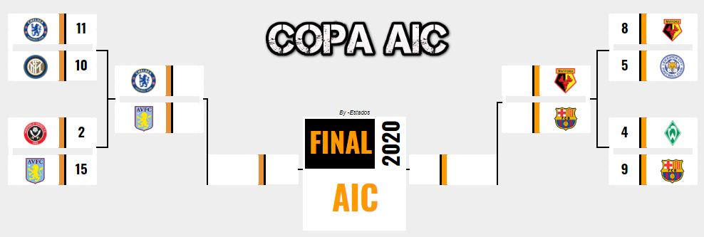 [AICv26] Resumen Cuartos de Final de Copa AIC & Copa Community // Bota de Oro & Máximo Asistidor Copa_a12