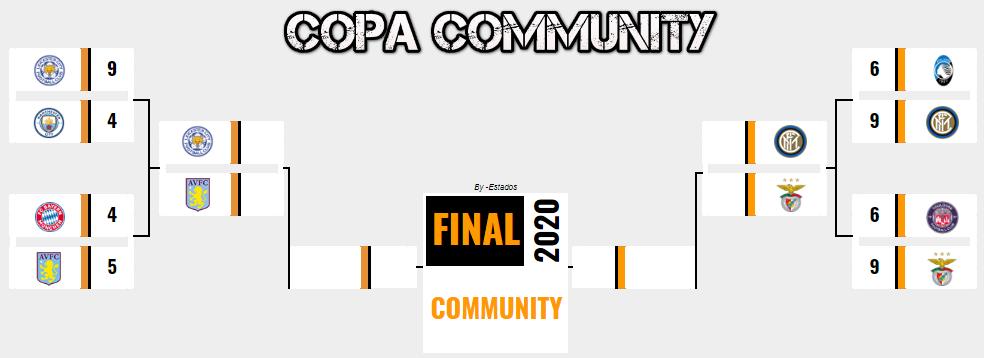 [AICv26] Resumen Cuartos de Final de Copa AIC & Copa Community // Bota de Oro & Máximo Asistidor Copa_c12