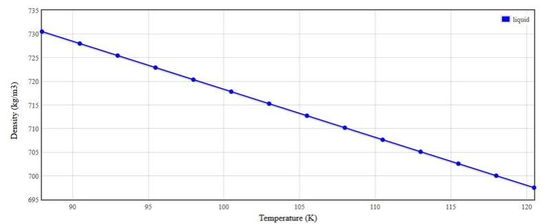 [SpaceX] - Utilisation du LOX sous refroidi. Lc3h810