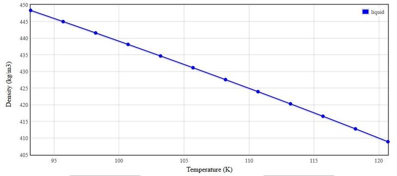 [SpaceX] - Utilisation du LOX sous refroidi. Lch410