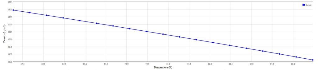 [SpaceX] - Utilisation du LOX sous refroidi. Lox11