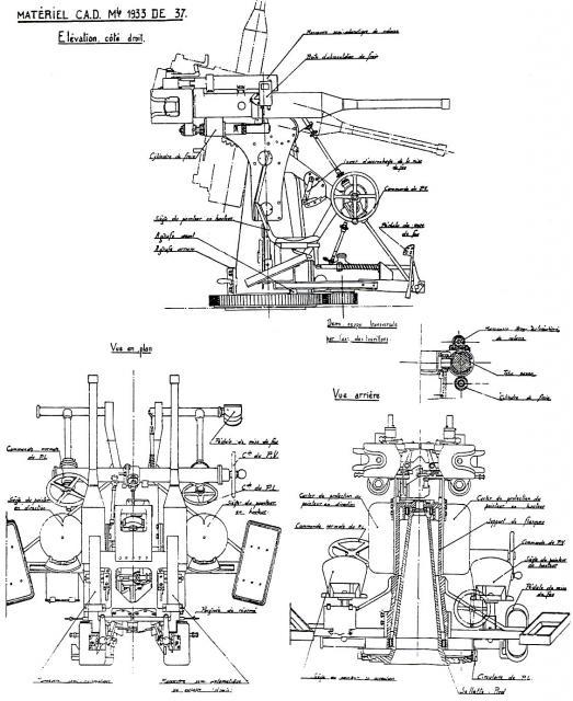 affût double de 37 mm modéle 1933 76771410
