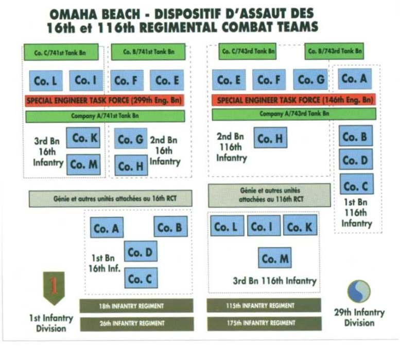 5 - Le programme des débarquements d'assaut sur Omaha Beach et plus spécialement à Vierville 111