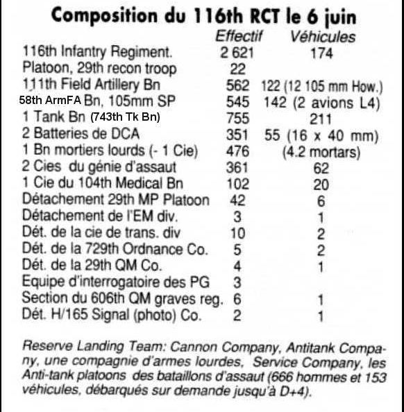 5 - Le programme des débarquements d'assaut sur Omaha Beach et plus spécialement à Vierville 1_896_10