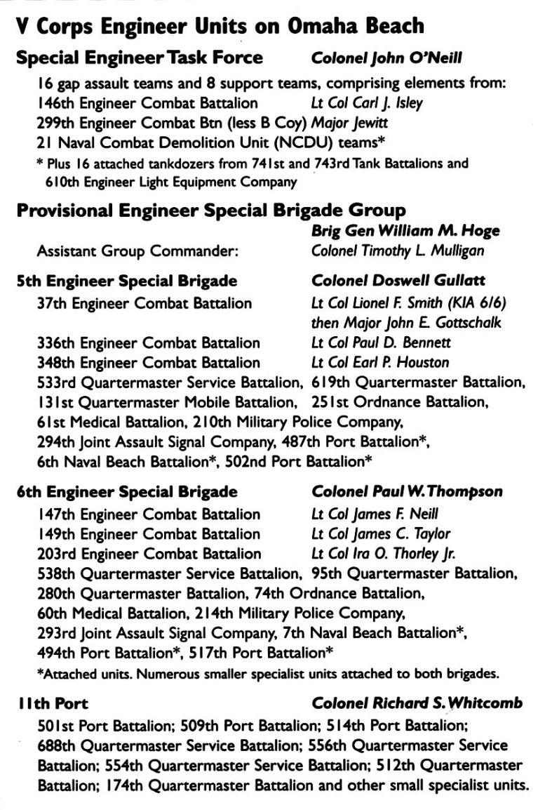 5 - Le programme des débarquements d'assaut sur Omaha Beach et plus spécialement à Vierville 311