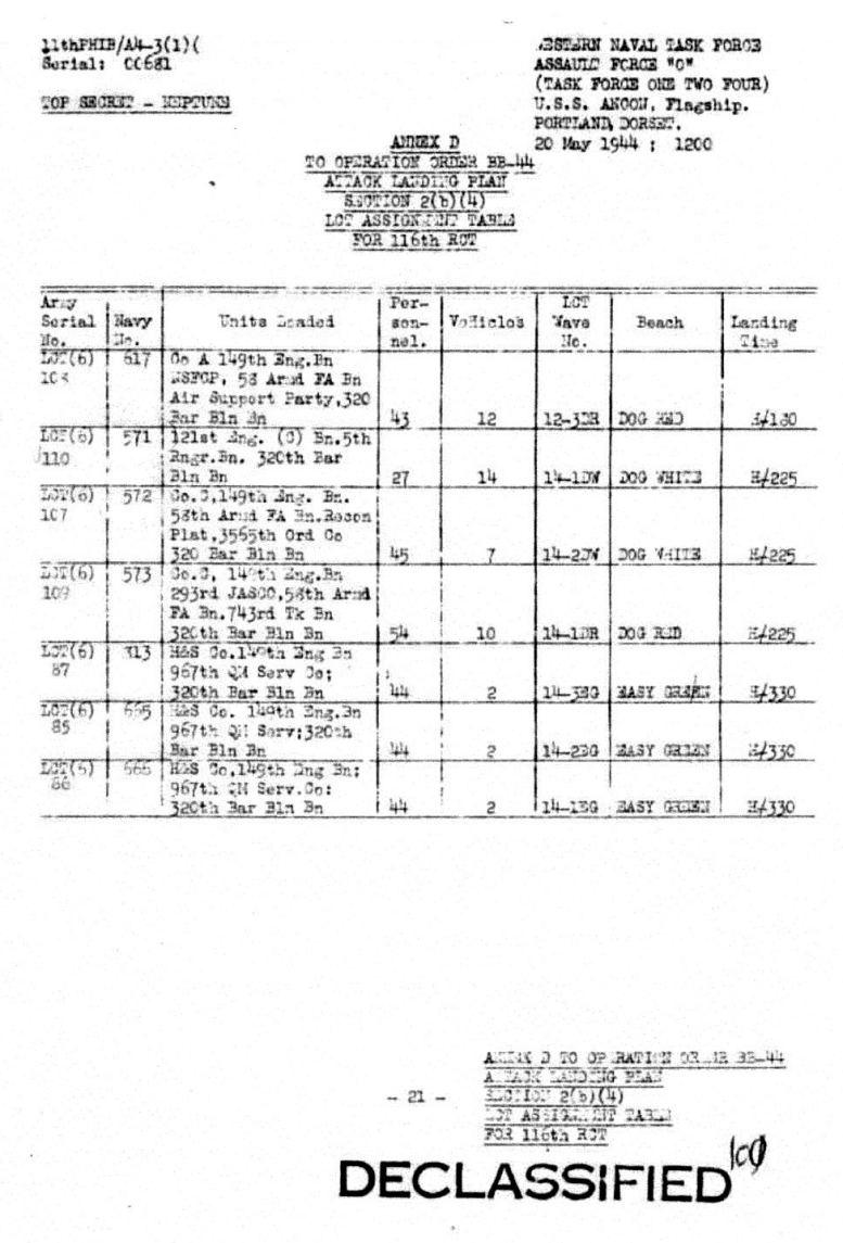 5 - Le programme des débarquements d'assaut sur Omaha Beach et plus spécialement à Vierville 510