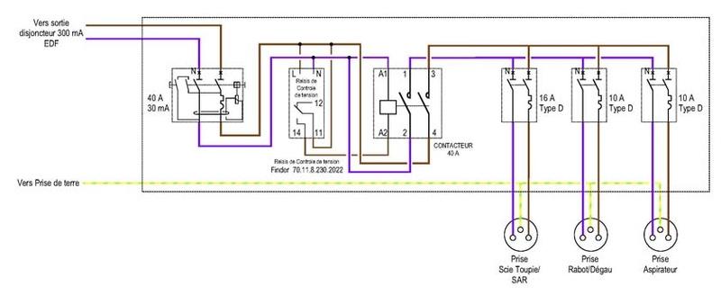 Alimentation électrique de machines Hammer Schyma10