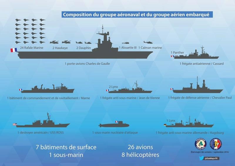 Armée Française / French Armed Forces - Page 22 61a48