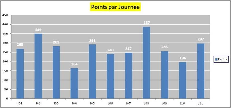 Classement Final Concours de Pronos L1 Saison 2016/2017 - Page 3 Gr_ptj12