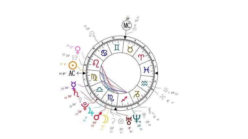 Prof de gym passionné d'astrologie Sans_t12
