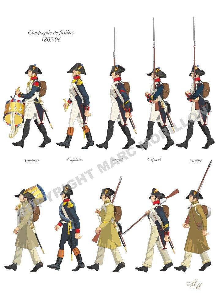 Planches infanterie de ligne 1805 Compag10