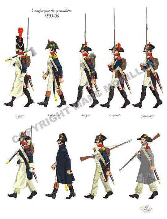 Planches infanterie de ligne 1805 Compag11