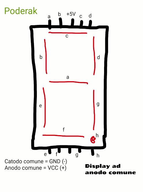 Codice display a 7 segmenti - Arduino Displa10