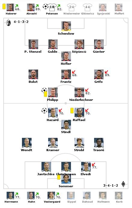 Borussia Mönchengladbach - Page 15 Scfbmg11