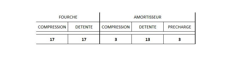 suspension T700 - Page 2 Sans_t15