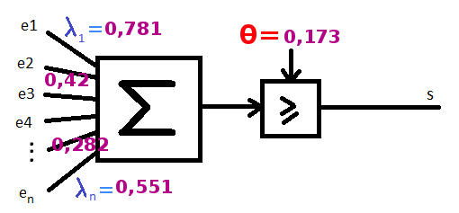 Qu'est-ce que l'algorithme de rétro-propagation du gradient de l'erreur dans un perceptron multi-couche rebouclé sur lui-même ? Pilefa11