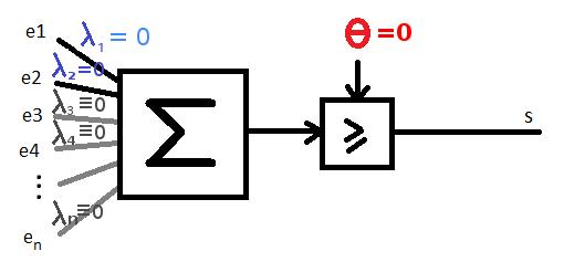 Qu'est-ce que l'algorithme de rétro-propagation du gradient de l'erreur dans un perceptron multi-couche rebouclé sur lui-même ? Tipe_f11