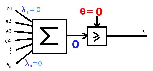 Qu'est-ce que l'algorithme de rétro-propagation du gradient de l'erreur dans un perceptron multi-couche rebouclé sur lui-même ? Tipe_f18