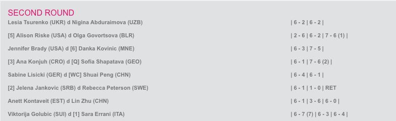 WTA GUANGZHOU 2016 Captu131