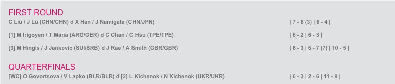 WTA GUANGZHOU 2016 Captu132