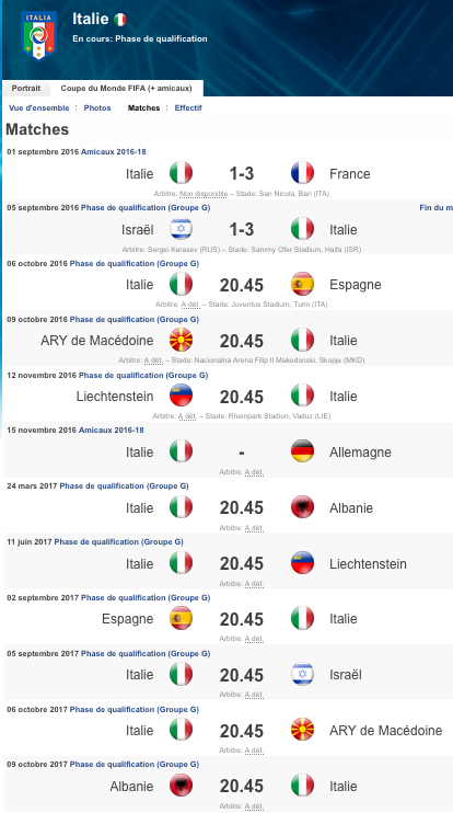 "ÉQUIPE D'ITALIE de football ""la Nazionale"" ""la squadra azzura"" - Page 3 Captu176"