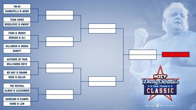 [Compétition] Liste des participants au Dusty Rhodes Classic (Mis à jour) Cubdye11