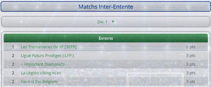 Points infos matchs IE et IS saison81 Entent32
