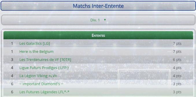 Points infos matchs IE et IS saison81 Entent33