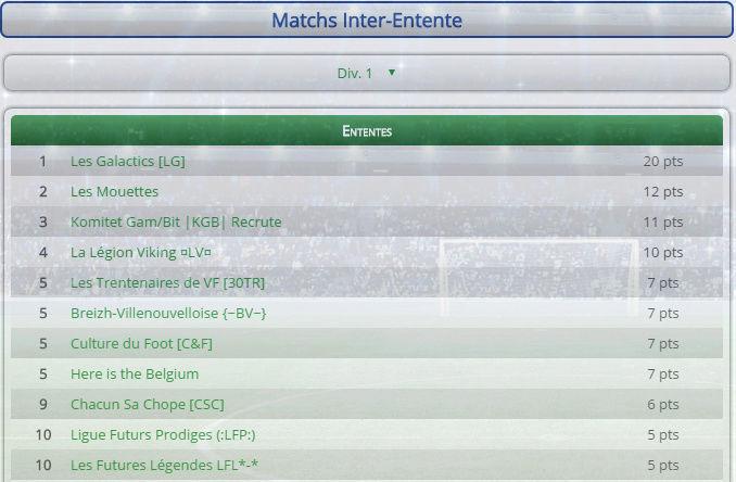 Points infos matchs IE et IS saison81 Entent37