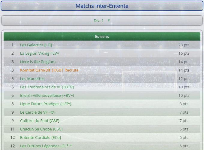 Points infos matchs IE et IS saison81 Entent38