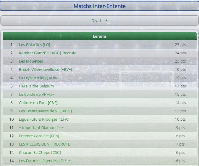 Points infos matchs IE et IS saison81 Entent39