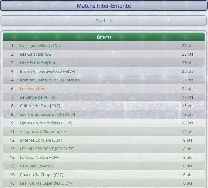 Points infos matchs IE et IS saison81 Entent41