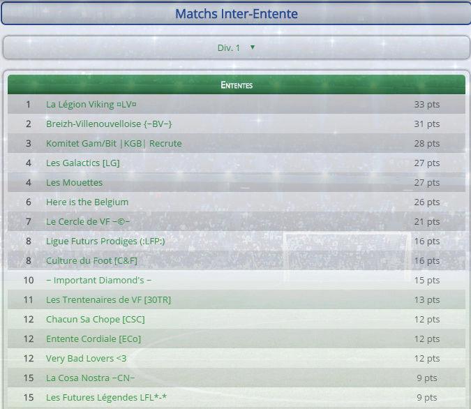 Points infos matchs IE et IS saison81 Entent42