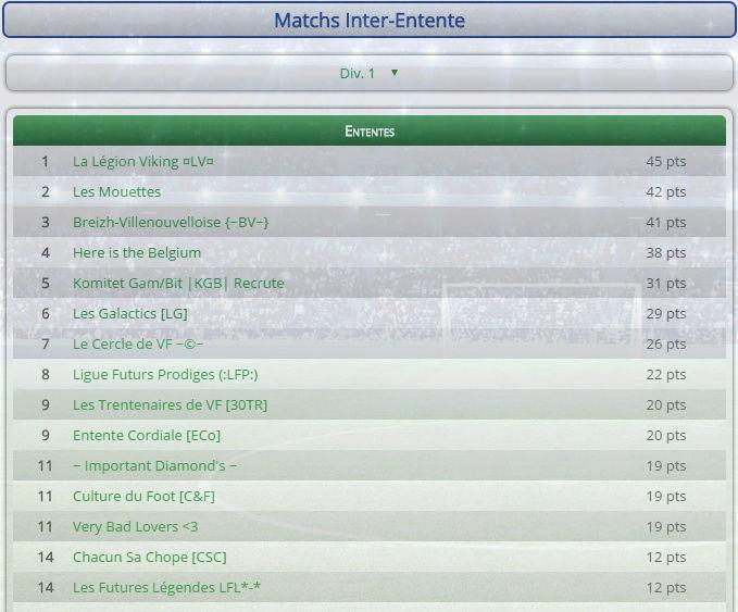 Points infos matchs IE et IS saison81 - Page 2 Entent43