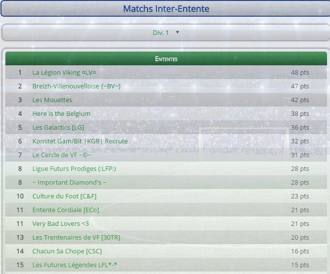 Points infos matchs IE et IS saison81 - Page 2 Entent44