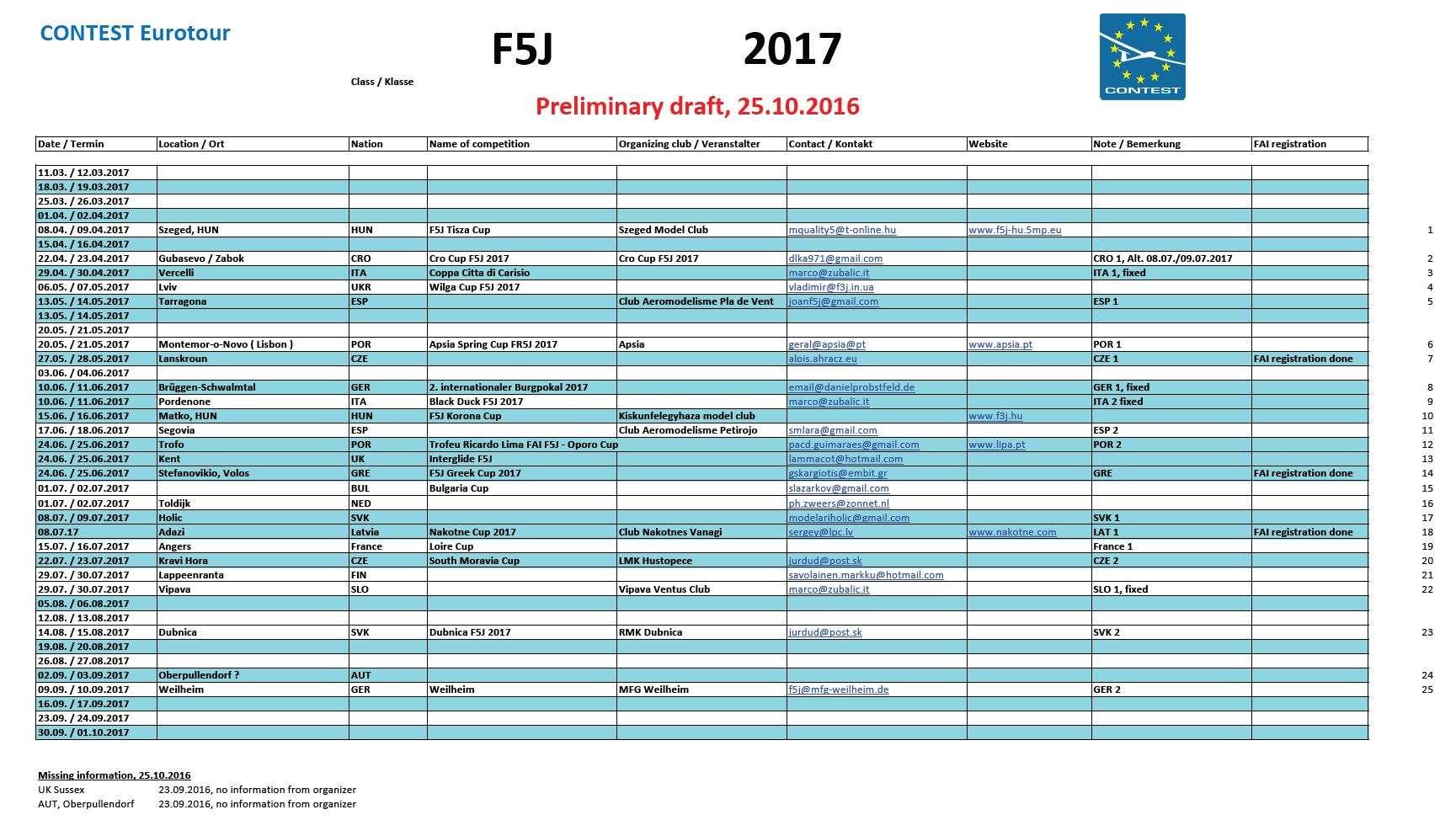 CALENDRIER F5j 2017 - Page 2 Calend11