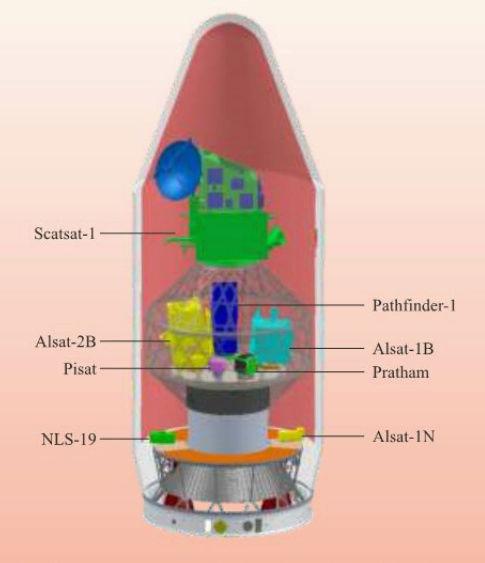 PSLV-CA C35 (Scatsat-1) - 26.09.2016 Pslv_c10