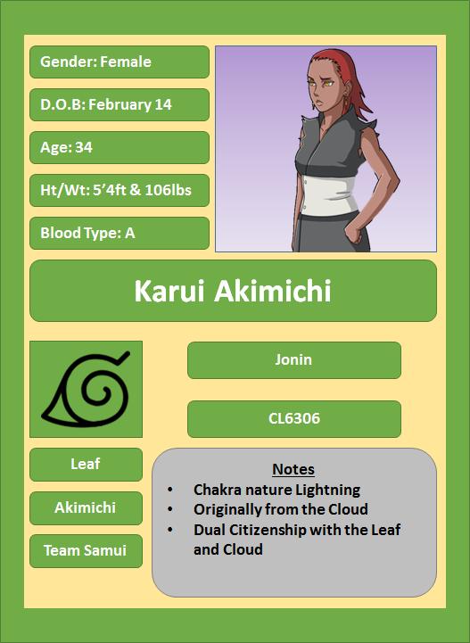 Hidden Leaf Village Characters (Jonin and Kage) Akimic11