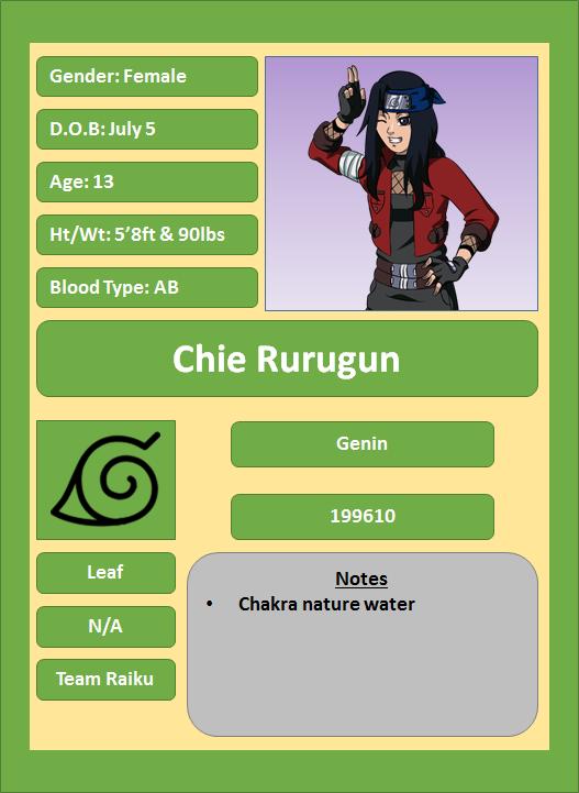 Hidden Leaf Village Characters (Genin) Chie_r10