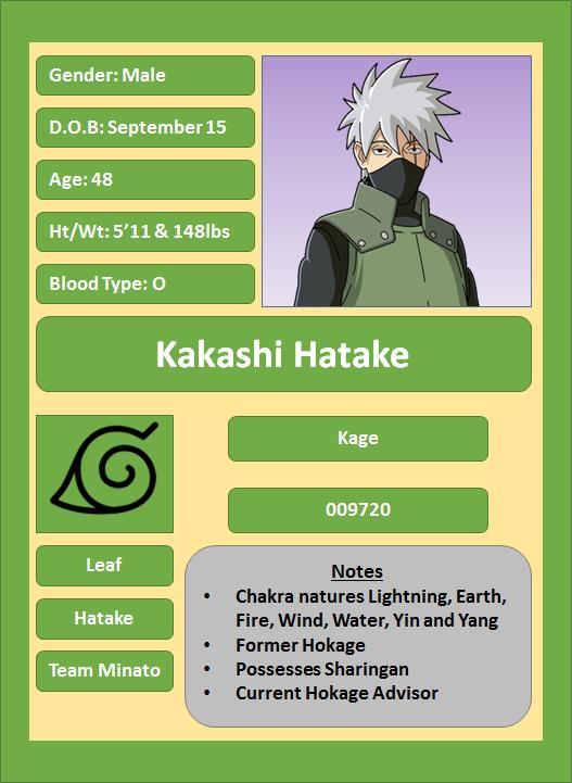 Hidden Leaf Village Characters (Jonin and Kage) Hatake10