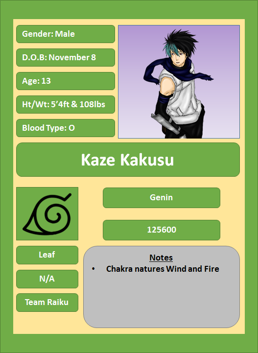 Hidden Leaf Village Characters (Genin) Kakusu15