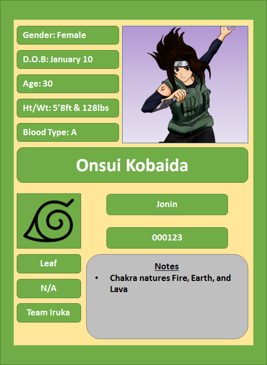 Hidden Leaf Village Characters (Jonin and Kage) Kobaid10